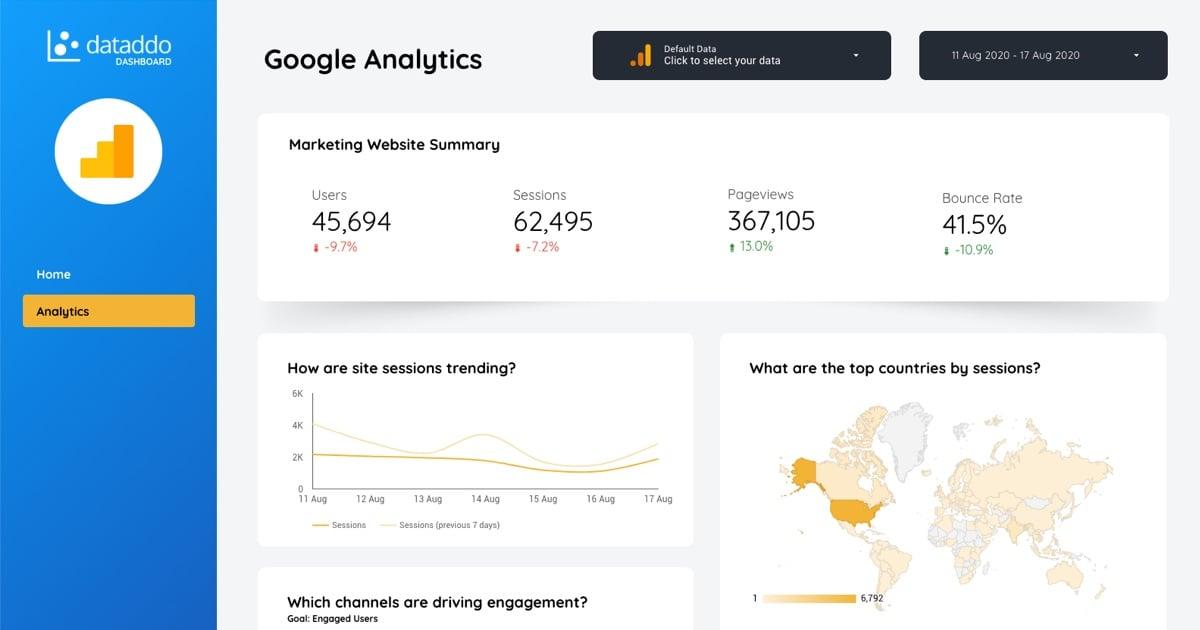 Dataddo Google Data Studio Dashboard - Google Analytics