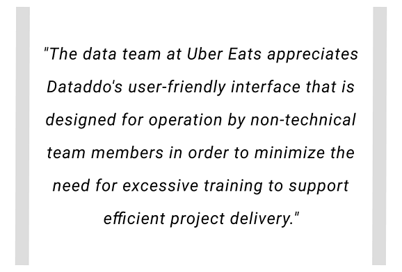 Amalia Bornstein, Global Social & Content Marketing Data Analyst at Uber Eats had this to say about the Dataddo platform: