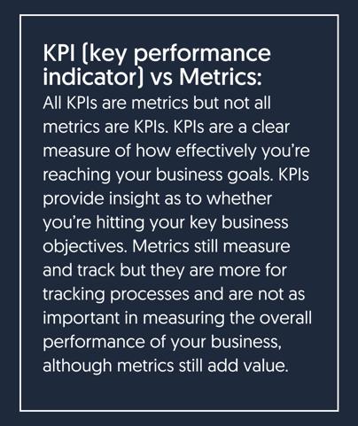 KPIs vs Metrics
