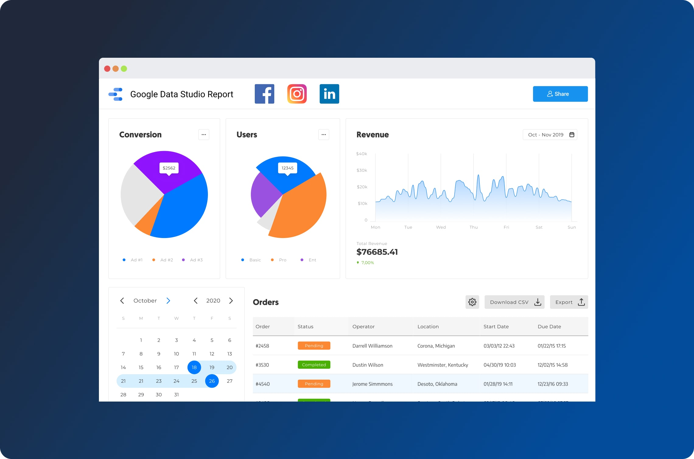 5 Steps for Creating a Data-driven Social Media Strategy (with Templates) in 2021